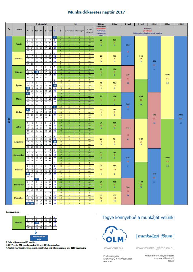 2009 évi munkaidő naptár Munkaügyi naptár 2017 2009 évi munkaidő naptár
